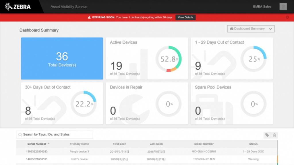 zebra-asset-visibility-service